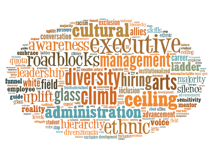 Racial and Ethnic Diversity in Arts Management: An Exposé and Guide