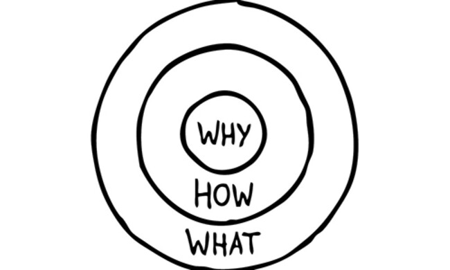 "three concentric circles with the text ""why"" ""how"" and ""what"""