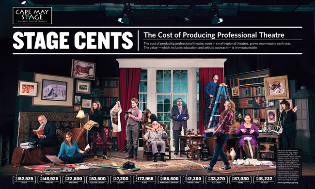 The cost of producing professional theatre.
