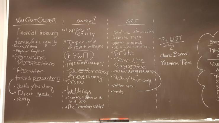 blackboard with writing