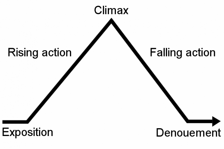 a ploy pyramid
