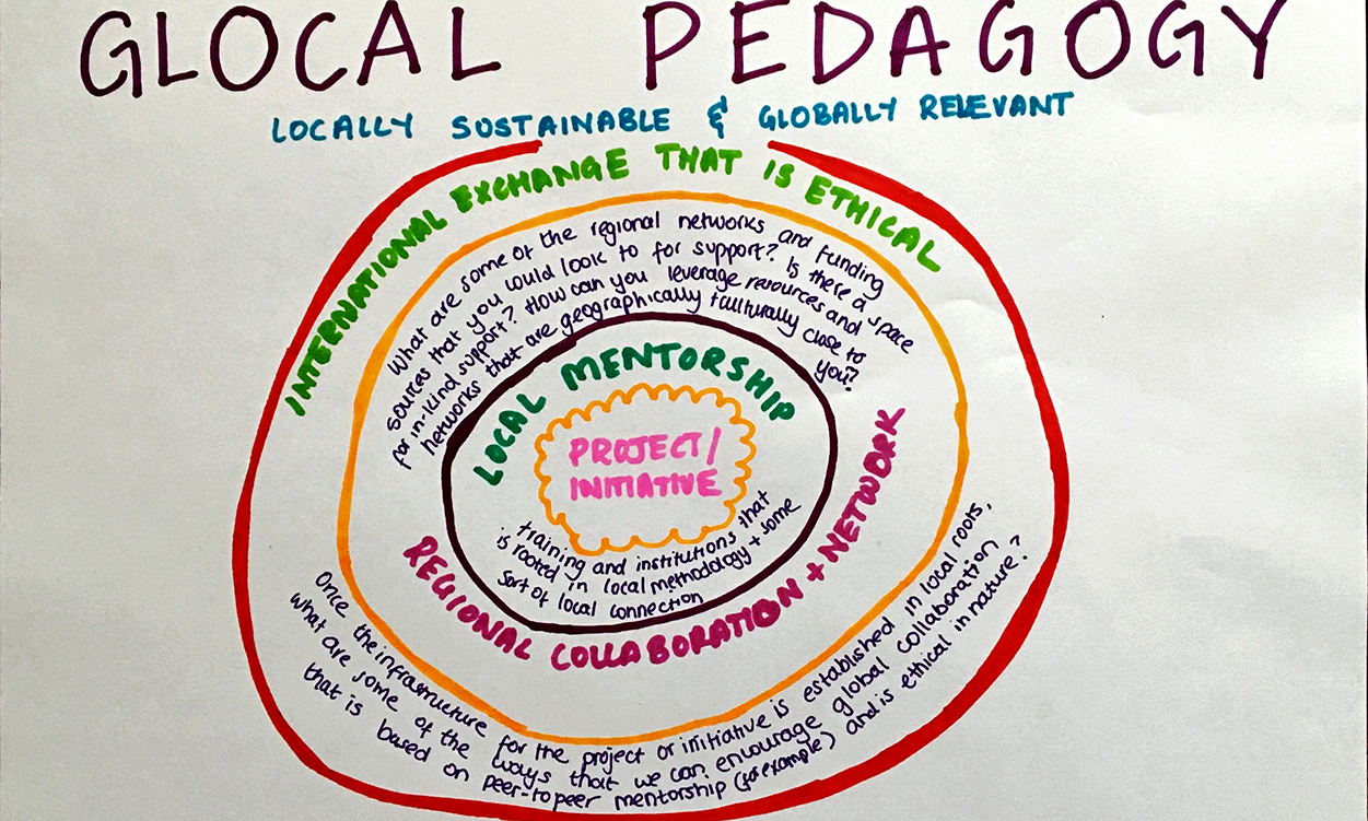 "a colorful written diagram titled ""Glocal Pedagogy"""